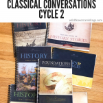 The Good and the Beautiful Supplement for Classical Conversations Cycle 2